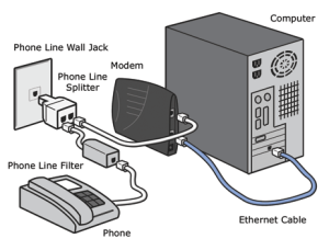 dsl_modem_setup_html_m43c3651e